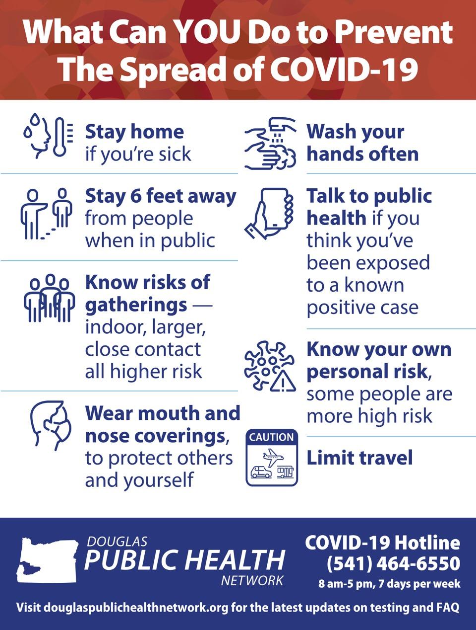 PreventingCovid